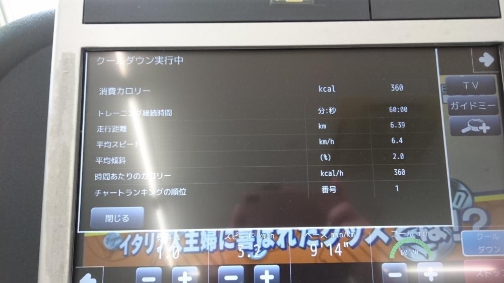 なな ラウンジ暁(あかつき)[スナック・ラウンジ/松山市二番町]さんのブログページへはこちらから